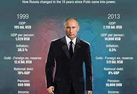 Putin: Vi spiego qual'è il ruolo della Russia nel mondo