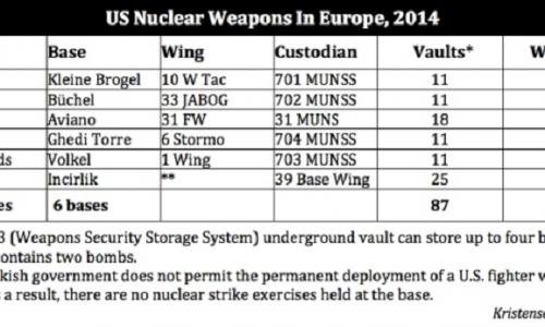 IL PATTO D'ACCIAIO NATO-UE