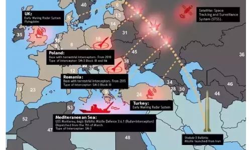 #NoNATO Sotto lo scudo: missili nucleari USA in Europa di Manlio Dinucci – VIDEO